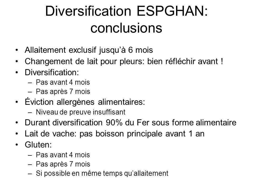 Diversification ESPGHAN: conclusions Allaitement exclusif jusquà 6 mois Changement de lait pour pleurs: bien réfléchir avant ! Diversification: –Pas a