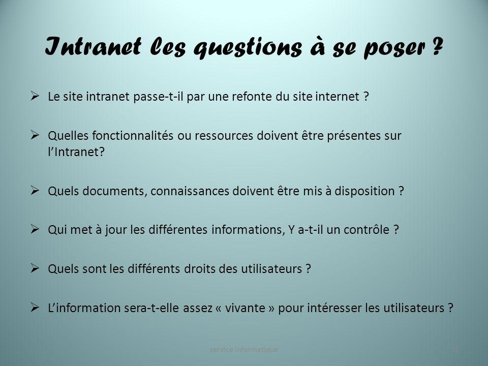 Intranet les questions à se poser ? Le site intranet passe-t-il par une refonte du site internet ? Quelles fonctionnalités ou ressources doivent être