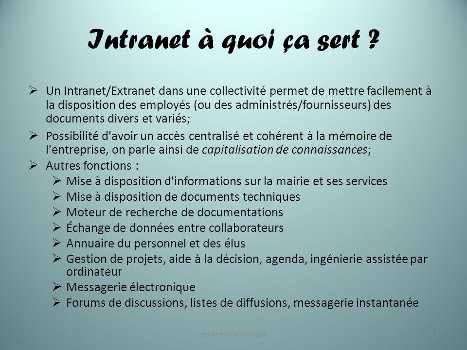Intranet à quoi ça sert ? Un Intranet/Extranet dans une collectivité permet de mettre facilement à la disposition des employés (ou des administrés/fou