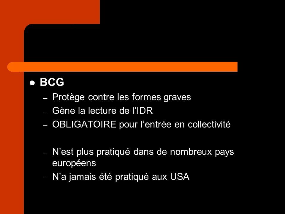BCG – Protège contre les formes graves – Gène la lecture de lIDR – OBLIGATOIRE pour lentrée en collectivité – Nest plus pratiqué dans de nombreux pays