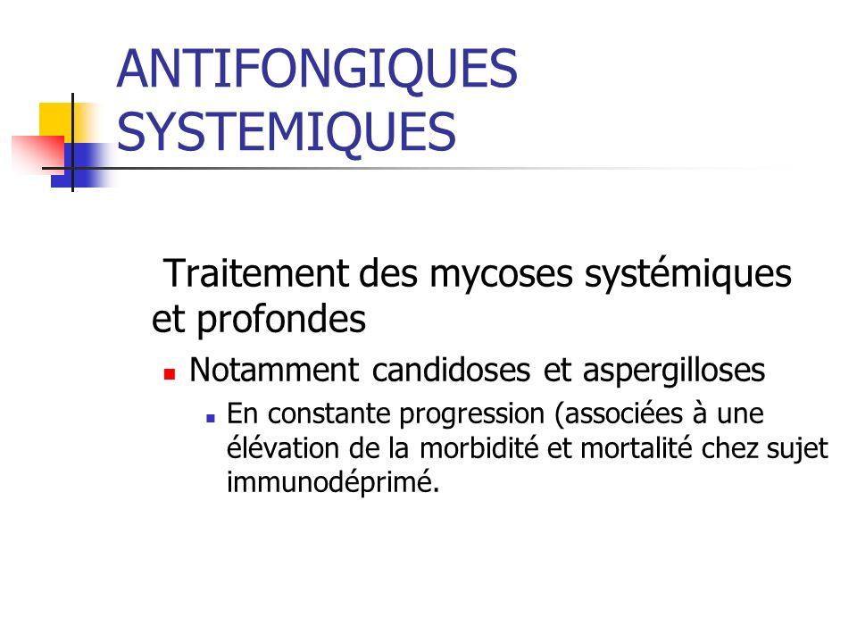 ANTIFONGIQUES SYTEMIQUES FLUCYTOSINE FLUCYTOSINE Spectre étroit (candida,cryptococcus) Risque de résistance aquise élevée Bonne diffusion dans le LCR Indications: En association à lamphotéricine B Candidoses profondes et cryptococcoses