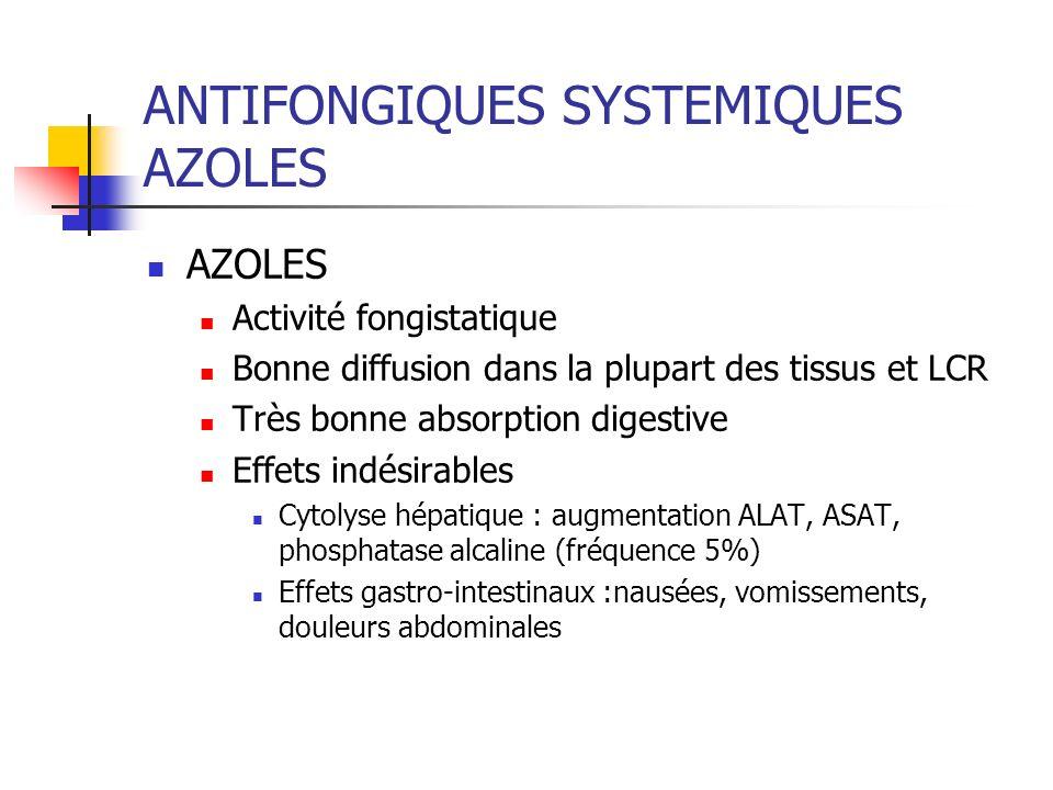 ANTIFONGIQUES SYSTEMIQUES AZOLES AZOLES Activité fongistatique Bonne diffusion dans la plupart des tissus et LCR Très bonne absorption digestive Effet
