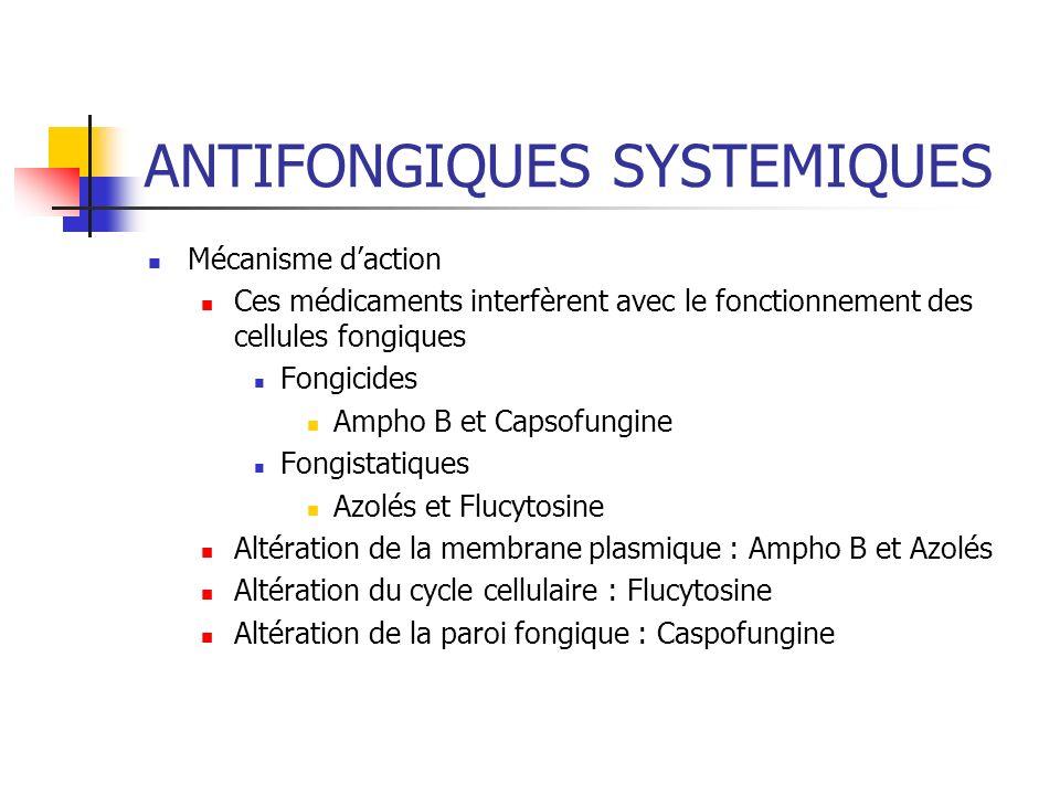 ANTIFONGIQUES SYSTEMIQUES Mécanisme daction Ces médicaments interfèrent avec le fonctionnement des cellules fongiques Fongicides Ampho B et Capsofungi