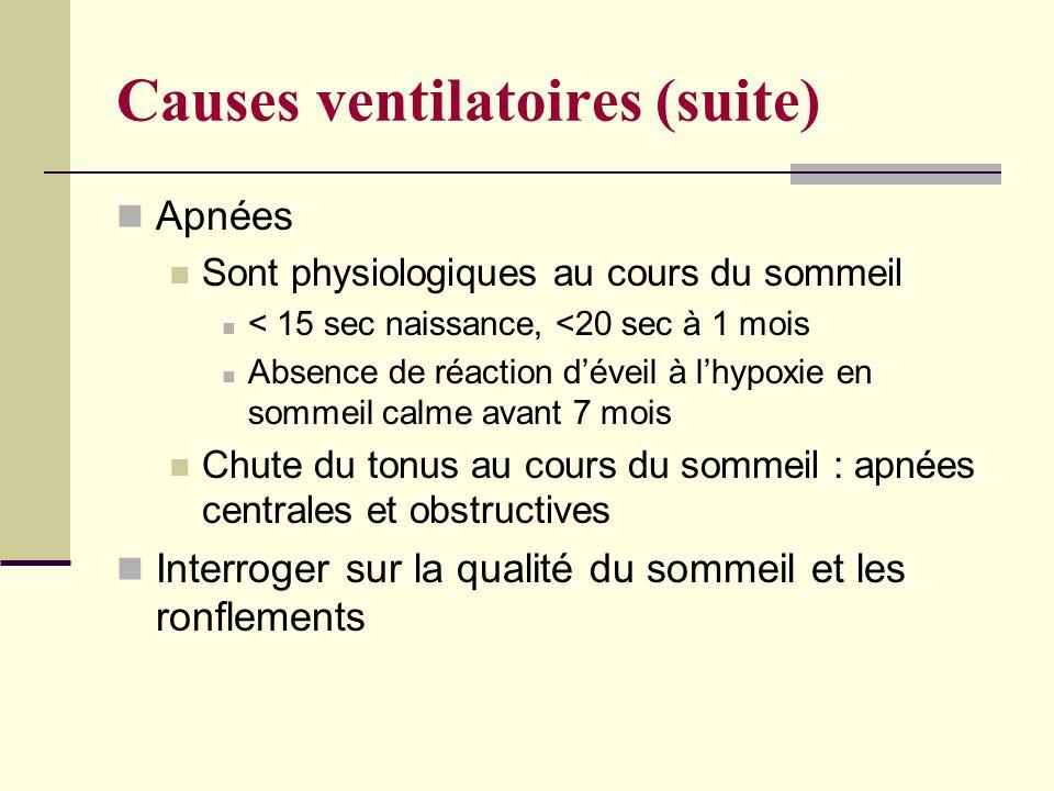 Causes ventilatoires (suite) Apnées Sont physiologiques au cours du sommeil < 15 sec naissance, <20 sec à 1 mois Absence de réaction déveil à lhypoxie