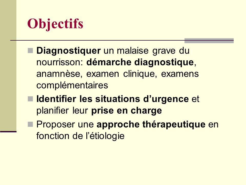Objectifs Diagnostiquer un malaise grave du nourrisson: démarche diagnostique, anamnèse, examen clinique, examens complémentaires Identifier les situa
