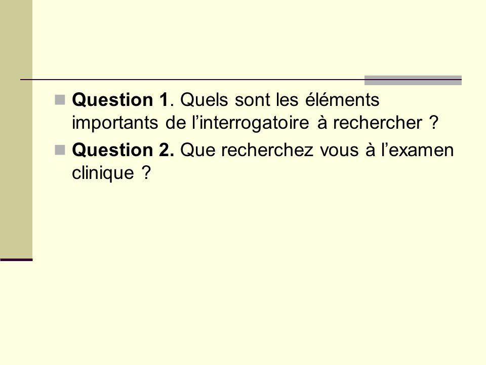 Question 1. Quels sont les éléments importants de linterrogatoire à rechercher ? Question 2. Que recherchez vous à lexamen clinique ?