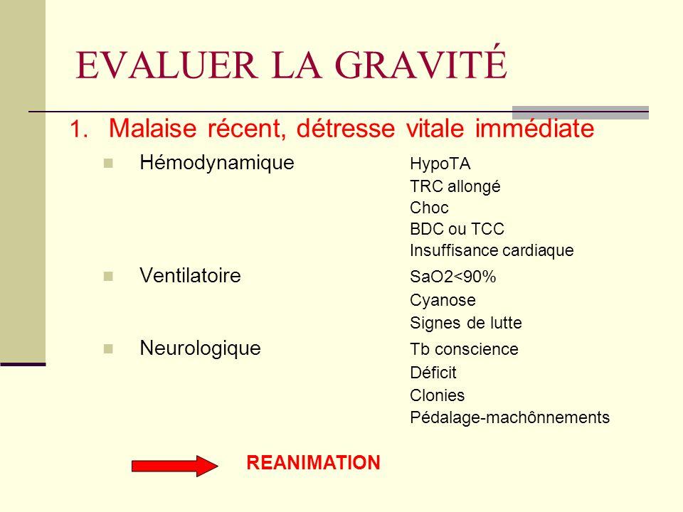 EVALUER LA GRAVITÉ 1. Malaise récent, détresse vitale immédiate Hémodynamique HypoTA TRC allongé Choc BDC ou TCC Insuffisance cardiaque Ventilatoire S
