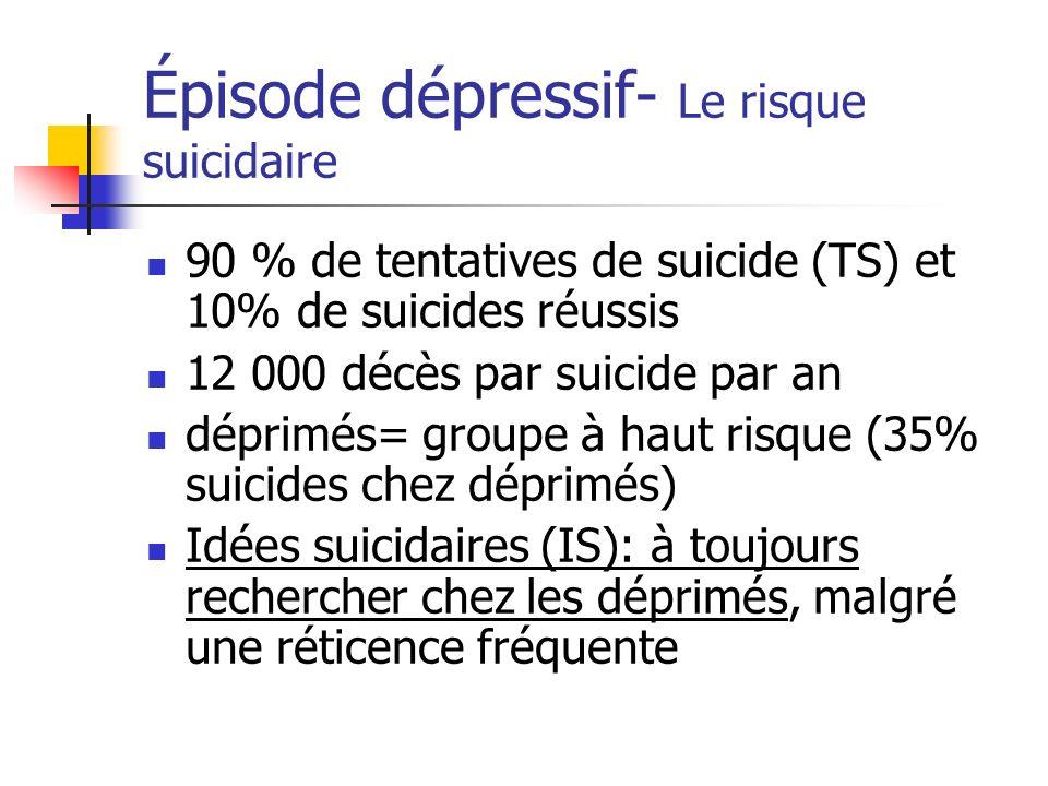 Épisode dépressif- Le risque suicidaire 90 % de tentatives de suicide (TS) et 10% de suicides réussis 12 000 décès par suicide par an déprimés= groupe