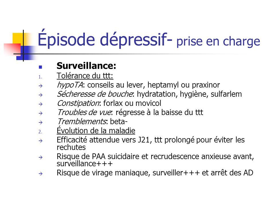 Épisode dépressif- prise en charge Surveillance: 1. Tolérance du ttt: hypoTA: conseils au lever, heptamyl ou praxinor Sécheresse de bouche: hydratatio