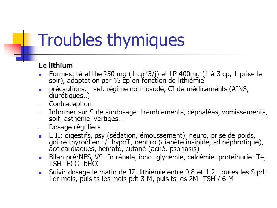 Troubles thymiques Le lithium Formes: téralithe 250 mg (1 cp*3/j) et LP 400mg (1 à 3 cp, 1 prise le soir), adaptation par ½ cp en fonction de lithiémi