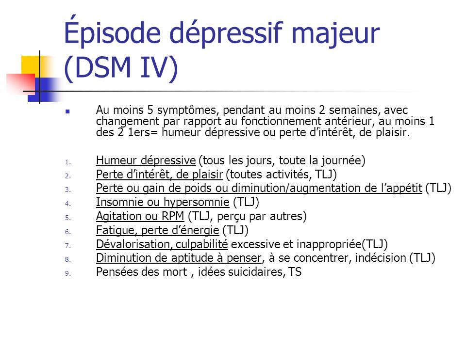Épisode dépressif majeur (DSM IV) Au moins 5 symptômes, pendant au moins 2 semaines, avec changement par rapport au fonctionnement antérieur, au moins