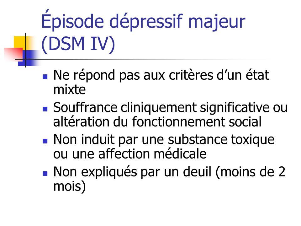 Épisode dépressif majeur (DSM IV) Ne répond pas aux critères dun état mixte Souffrance cliniquement significative ou altération du fonctionnement soci
