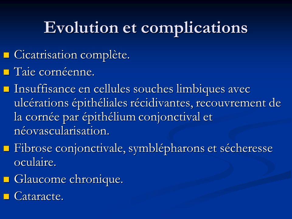 Evolution et complications Cicatrisation complète. Cicatrisation complète. Taie cornéenne. Taie cornéenne. Insuffisance en cellules souches limbiques