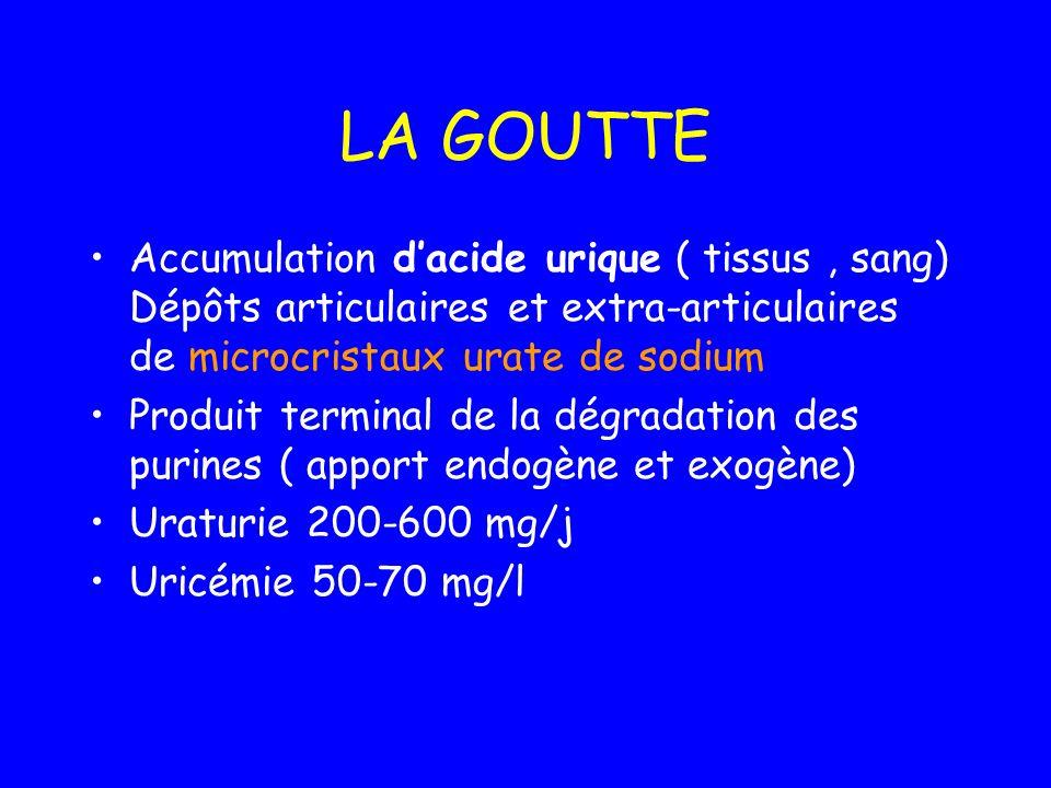 LA GOUTTE Accumulation dacide urique ( tissus, sang) Dépôts articulaires et extra-articulaires de microcristaux urate de sodium Produit terminal de la