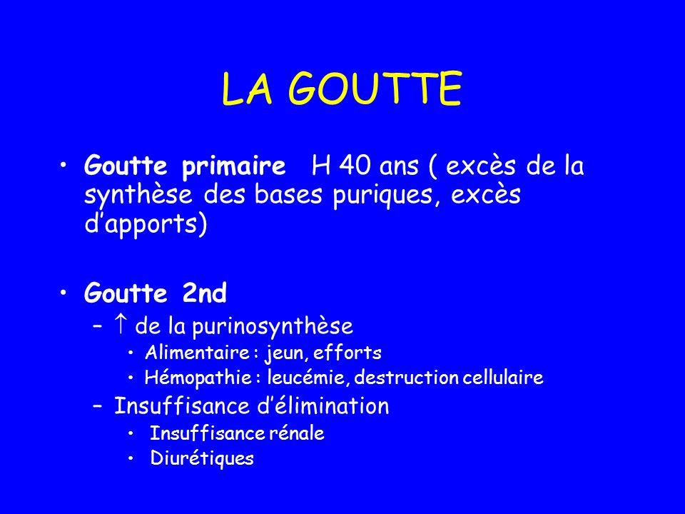 LA GOUTTE Goutte primaire H 40 ans ( excès de la synthèse des bases puriques, excès dapports) Goutte 2nd – de la purinosynthèse Alimentaire : jeun, ef