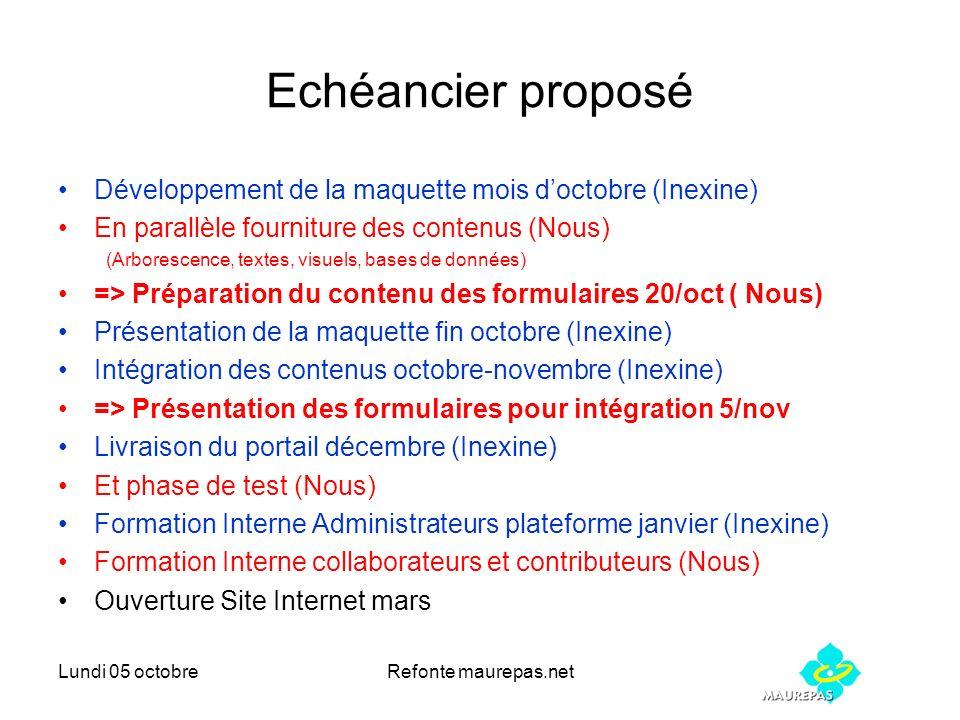 Lundi 05 octobreRefonte maurepas.net Echéancier proposé Développement de la maquette mois doctobre (Inexine) En parallèle fourniture des contenus (Nou