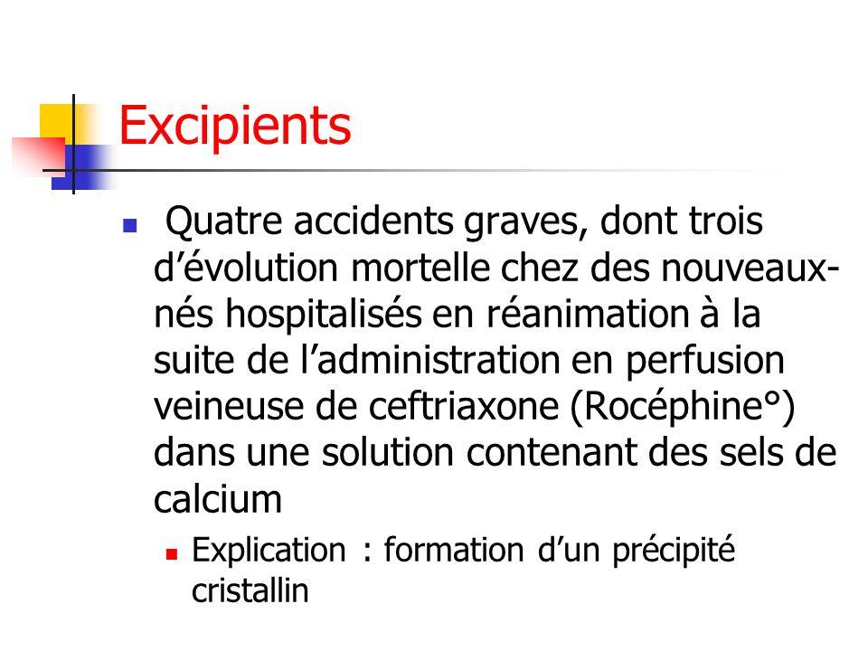 Excipients Quatre accidents graves, dont trois dévolution mortelle chez des nouveaux- nés hospitalisés en réanimation à la suite de ladministration en