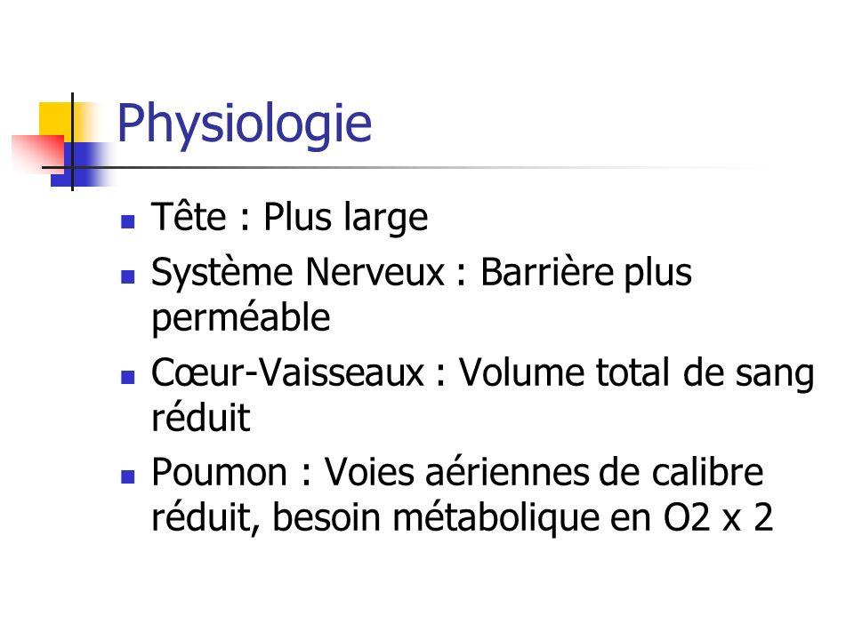 Physiologie Tête : Plus large Système Nerveux : Barrière plus perméable Cœur-Vaisseaux : Volume total de sang réduit Poumon : Voies aériennes de calib