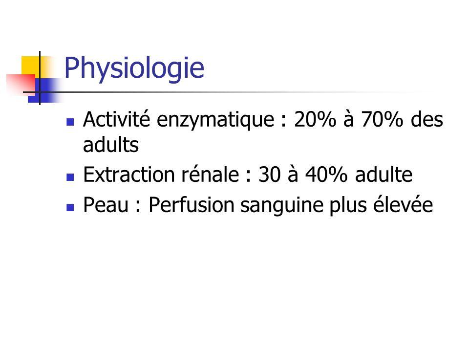 Physiologie Activité enzymatique : 20% à 70% des adults Extraction rénale : 30 à 40% adulte Peau : Perfusion sanguine plus élevée