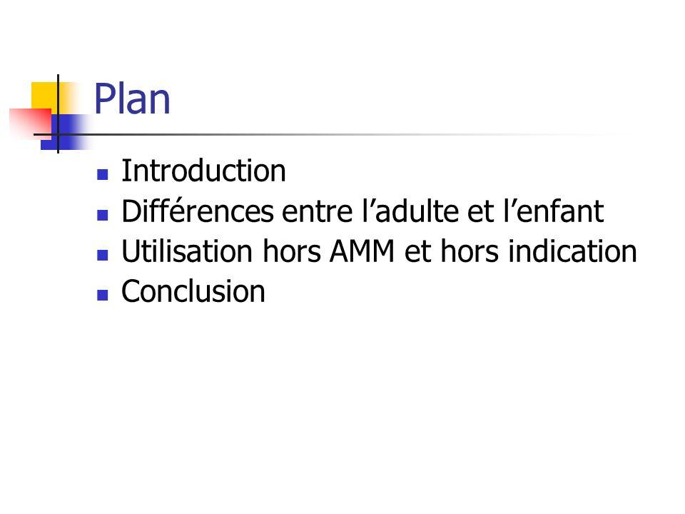Plan Introduction Différences entre ladulte et lenfant Utilisation hors AMM et hors indication Conclusion