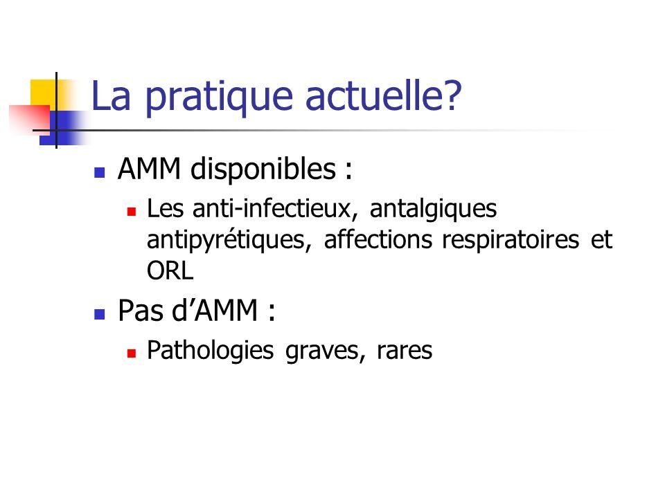 La pratique actuelle? AMM disponibles : Les anti-infectieux, antalgiques antipyrétiques, affections respiratoires et ORL Pas dAMM : Pathologies graves