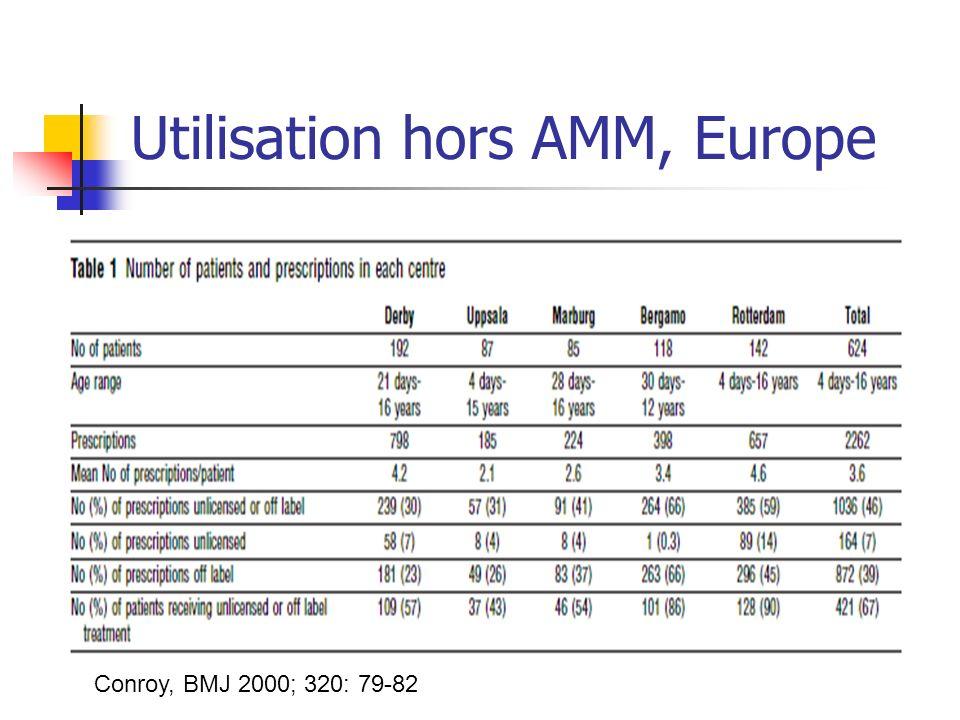 Utilisation hors AMM, Europe Conroy, BMJ 2000; 320: 79-82