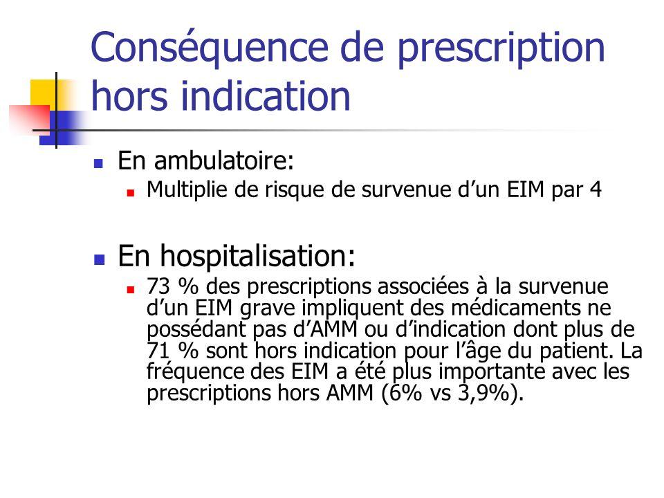 Conséquence de prescription hors indication En ambulatoire: Multiplie de risque de survenue dun EIM par 4 En hospitalisation: 73 % des prescriptions a