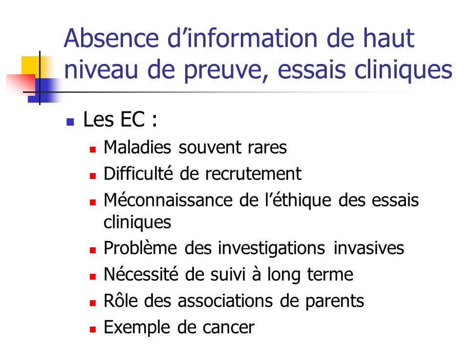 Absence dinformation de haut niveau de preuve, essais cliniques Les EC : Maladies souvent rares Difficulté de recrutement Méconnaissance de léthique d