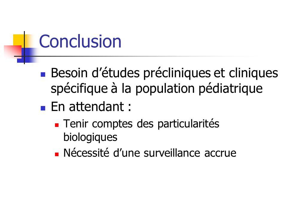 Conclusion Besoin détudes précliniques et cliniques spécifique à la population pédiatrique En attendant : Tenir comptes des particularités biologiques