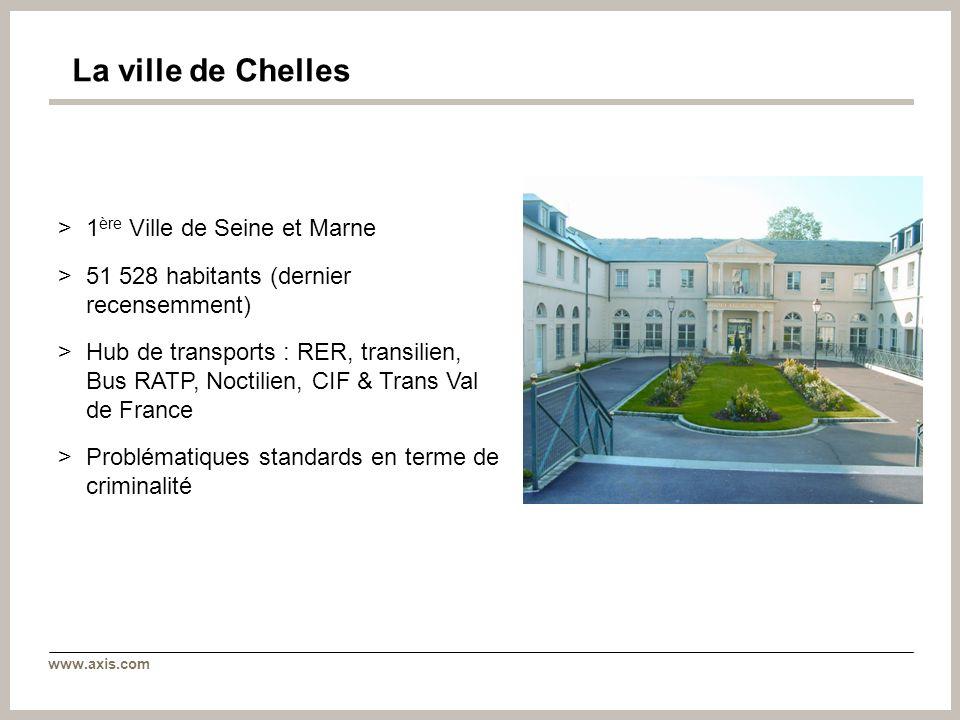 www.axis.com La ville de Chelles >1 ère Ville de Seine et Marne >51 528 habitants (dernier recensemment) >Hub de transports : RER, transilien, Bus RAT