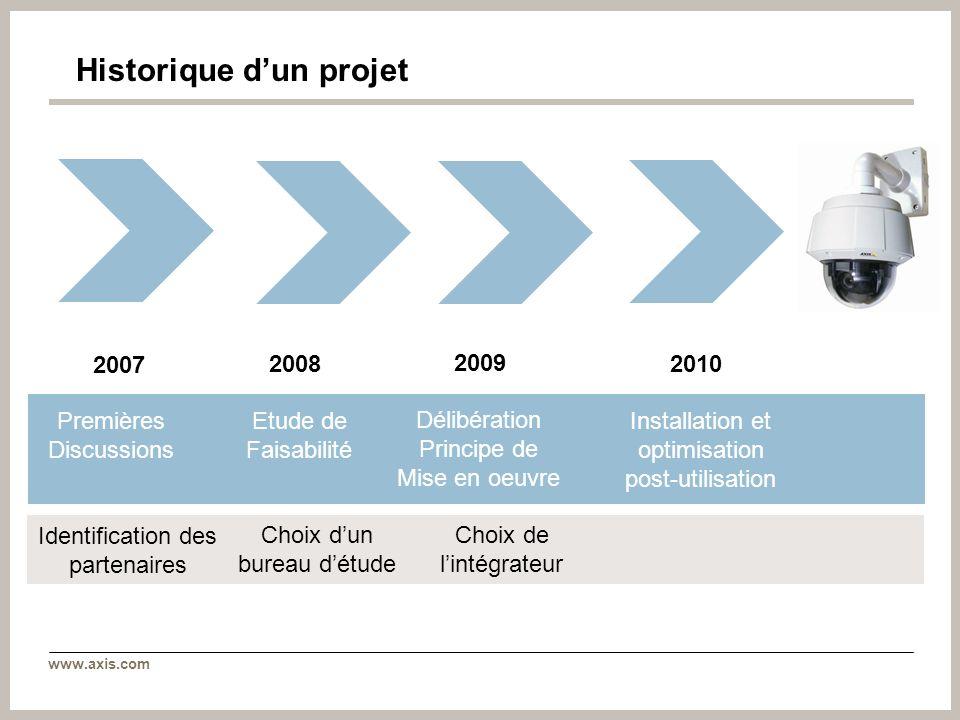 www.axis.com Historique dun projet 2007 2008 2009 2010 Premières Discussions Etude de Faisabilité Délibération Principe de Mise en oeuvre Installation