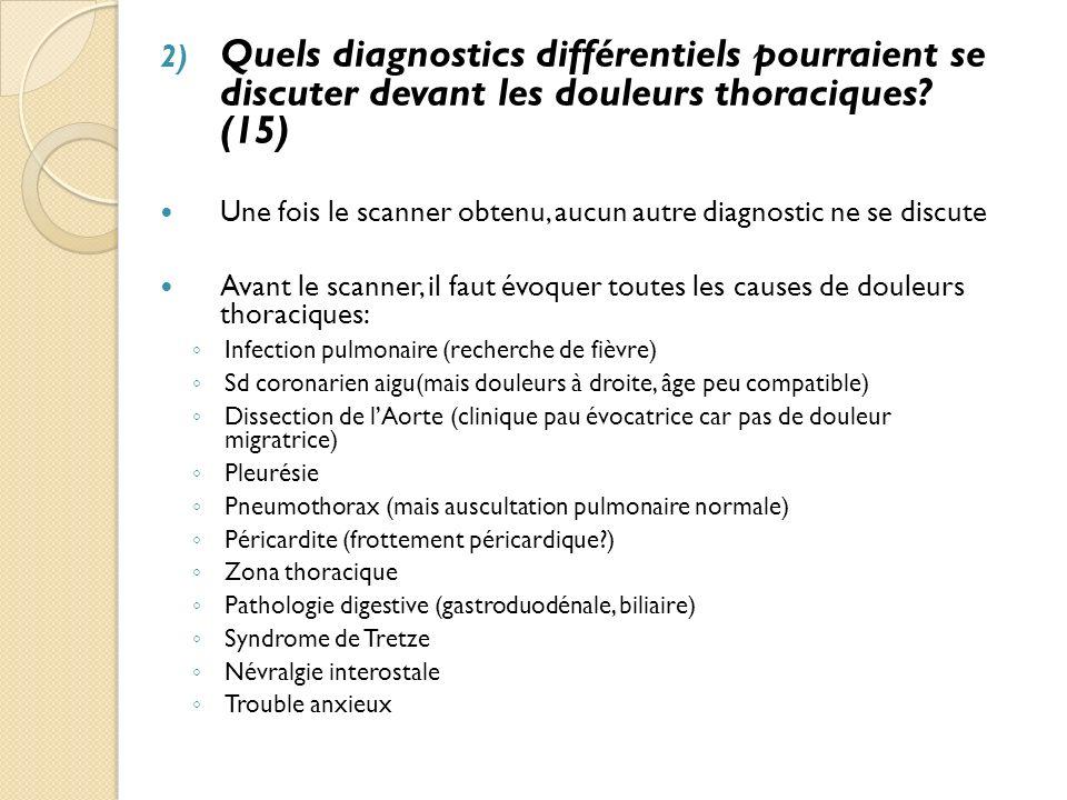 3) Que recherche linterrogatoire et lexamen clinique?