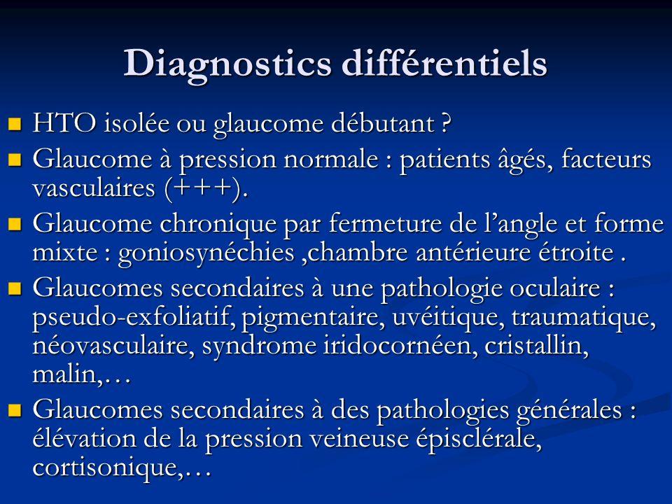 Diagnostics différentiels HTO isolée ou glaucome débutant ? HTO isolée ou glaucome débutant ? Glaucome à pression normale : patients âgés, facteurs va