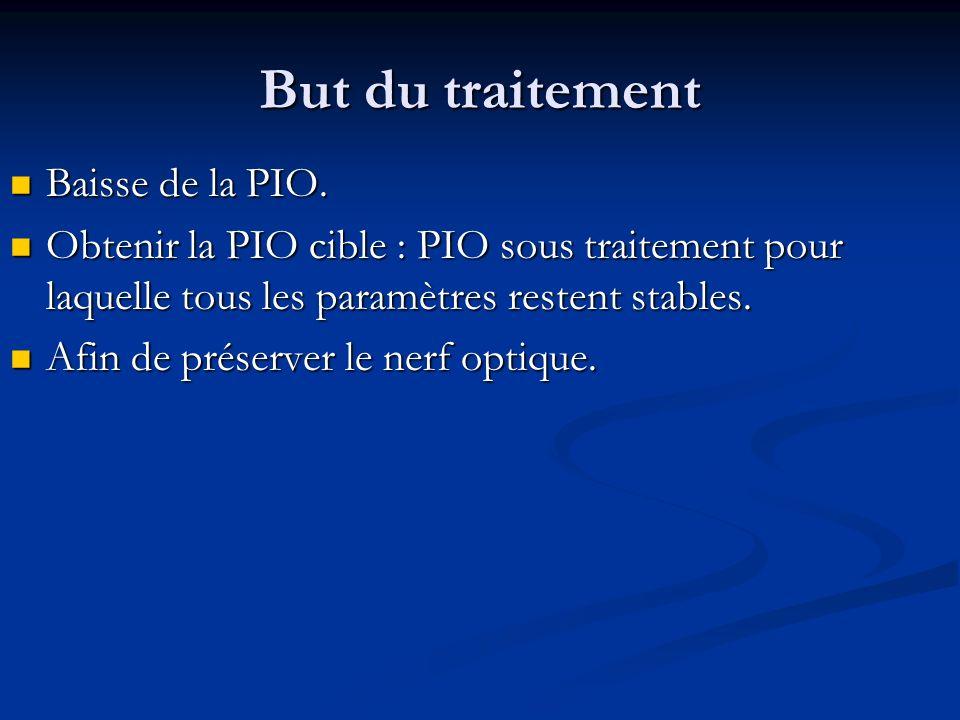 But du traitement Baisse de la PIO. Baisse de la PIO. Obtenir la PIO cible : PIO sous traitement pour laquelle tous les paramètres restent stables. Ob