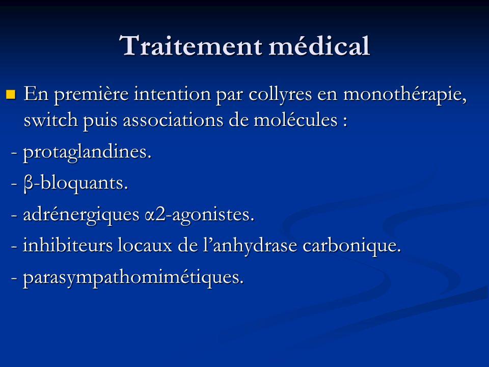 Traitement médical En première intention par collyres en monothérapie, switch puis associations de molécules : En première intention par collyres en m