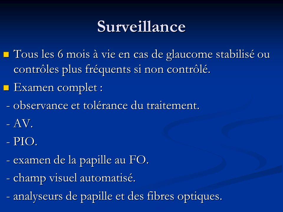 Surveillance Tous les 6 mois à vie en cas de glaucome stabilisé ou contrôles plus fréquents si non contrôlé. Tous les 6 mois à vie en cas de glaucome