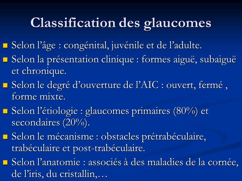 Classification des glaucomes Selon lâge : congénital, juvénile et de ladulte. Selon lâge : congénital, juvénile et de ladulte. Selon la présentation c
