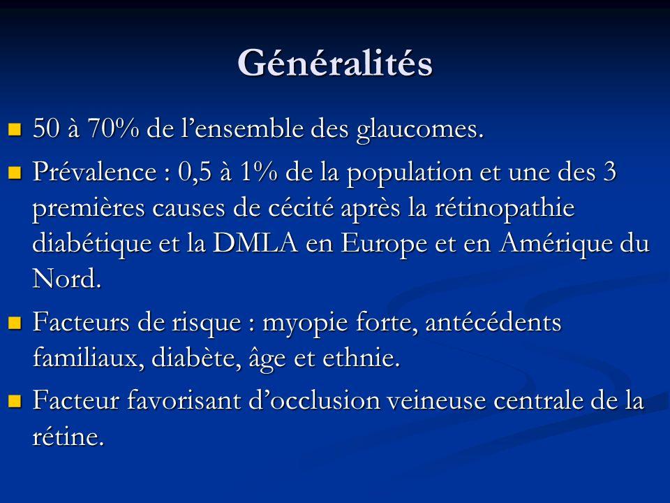 Généralités 50 à 70% de lensemble des glaucomes. 50 à 70% de lensemble des glaucomes. Prévalence : 0,5 à 1% de la population et une des 3 premières ca