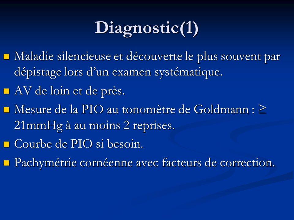 Diagnostic(1) Maladie silencieuse et découverte le plus souvent par dépistage lors dun examen systématique. Maladie silencieuse et découverte le plus