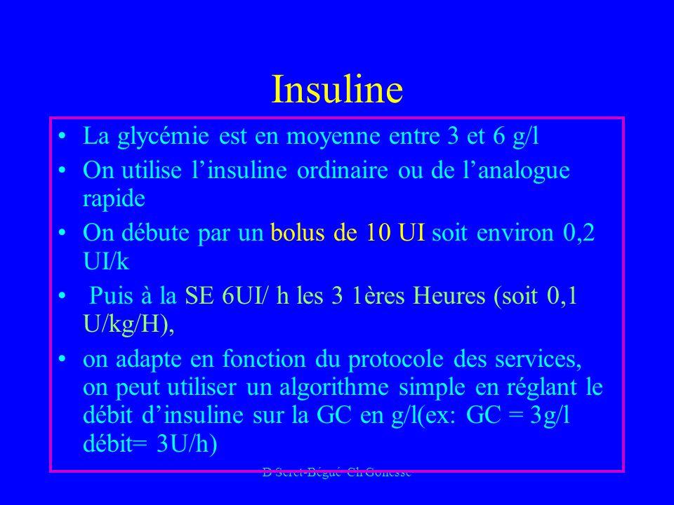 D Seret-Bégué Ch Gonesse Insuline La glycémie est en moyenne entre 3 et 6 g/l On utilise linsuline ordinaire ou de lanalogue rapide On débute par un bolus de 10 UI soit environ 0,2 UI/k Puis à la SE 6UI/ h les 3 1ères Heures (soit 0,1 U/kg/H), on adapte en fonction du protocole des services, on peut utiliser un algorithme simple en réglant le débit dinsuline sur la GC en g/l(ex: GC = 3g/l débit= 3U/h)