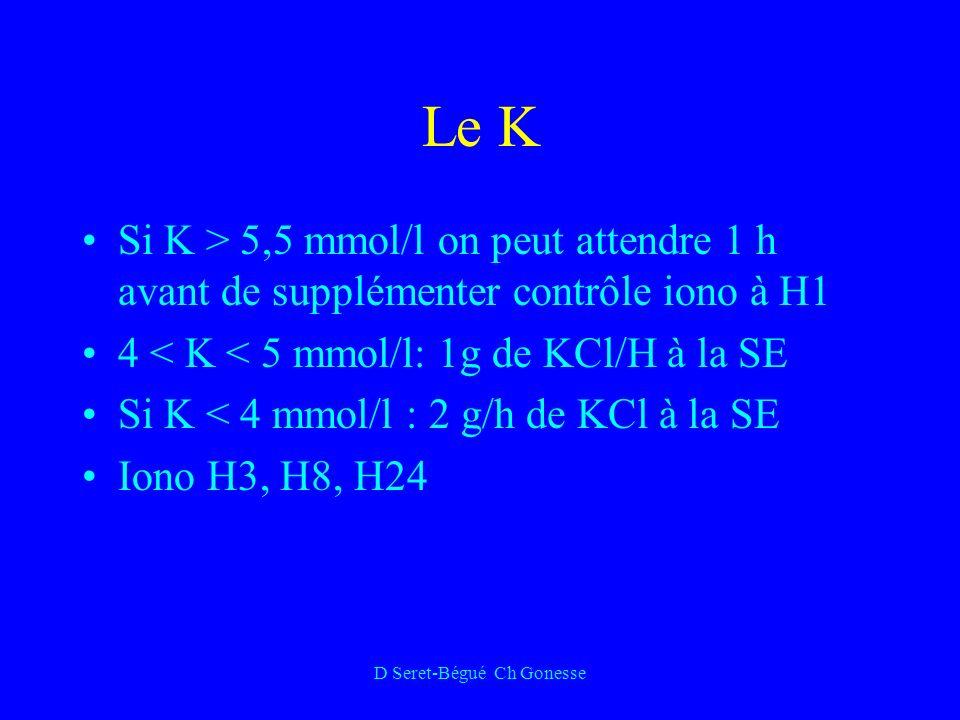 D Seret-Bégué Ch Gonesse Le K Si K > 5,5 mmol/l on peut attendre 1 h avant de supplémenter contrôle iono à H1 4 < K < 5 mmol/l: 1g de KCl/H à la SE Si K < 4 mmol/l : 2 g/h de KCl à la SE Iono H3, H8, H24