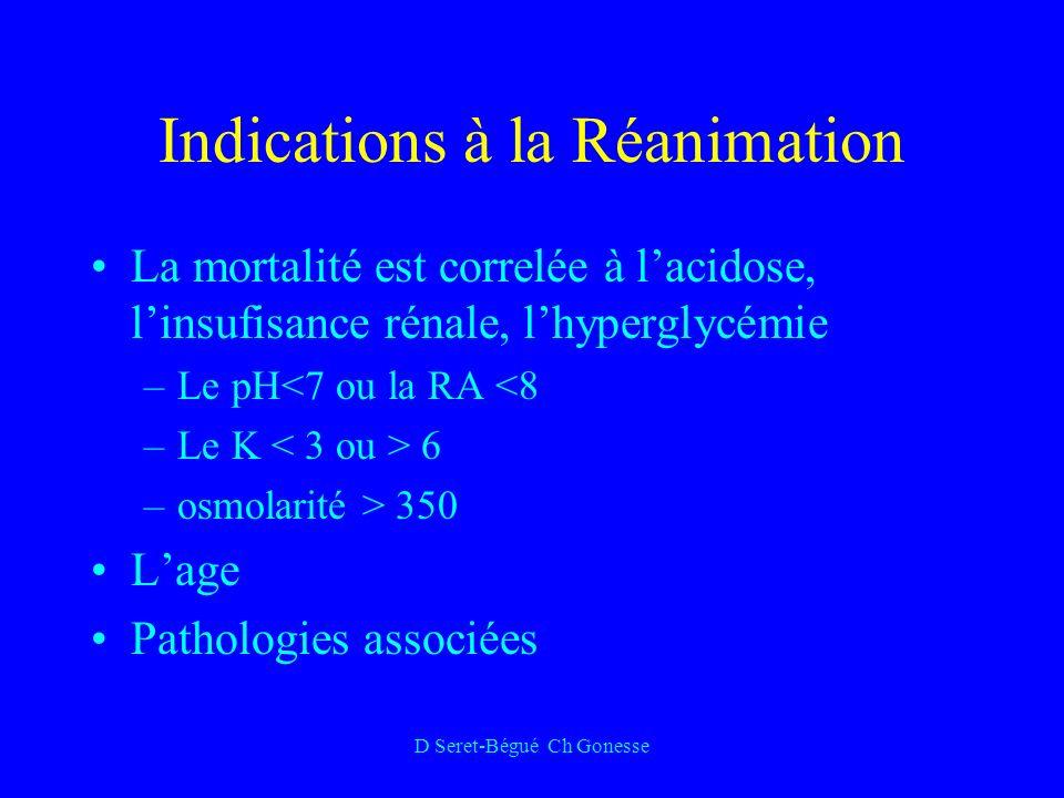 D Seret-Bégué Ch Gonesse Indications à la Réanimation La mortalité est correlée à lacidose, linsufisance rénale, lhyperglycémie –Le pH<7 ou la RA <8 –Le K 6 –osmolarité > 350 Lage Pathologies associées