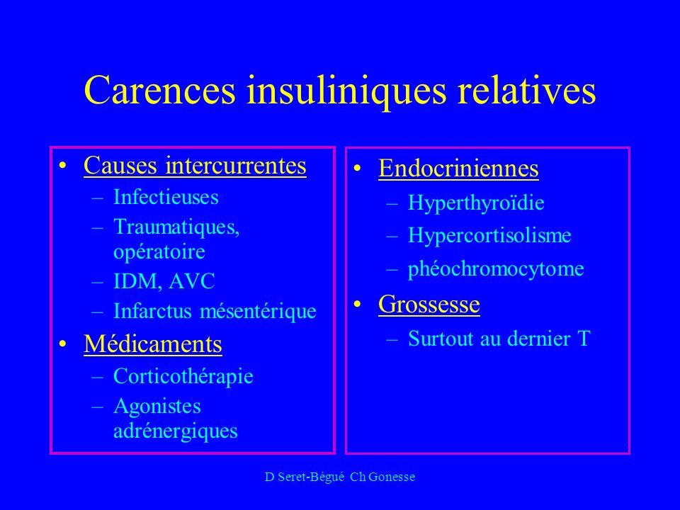 D Seret-Bégué Ch Gonesse Carences insuliniques relatives Causes intercurrentes –Infectieuses –Traumatiques, opératoire –IDM, AVC –Infarctus mésentérique Médicaments –Corticothérapie –Agonistes adrénergiques Endocriniennes –Hyperthyroïdie –Hypercortisolisme –phéochromocytome Grossesse –Surtout au dernier T
