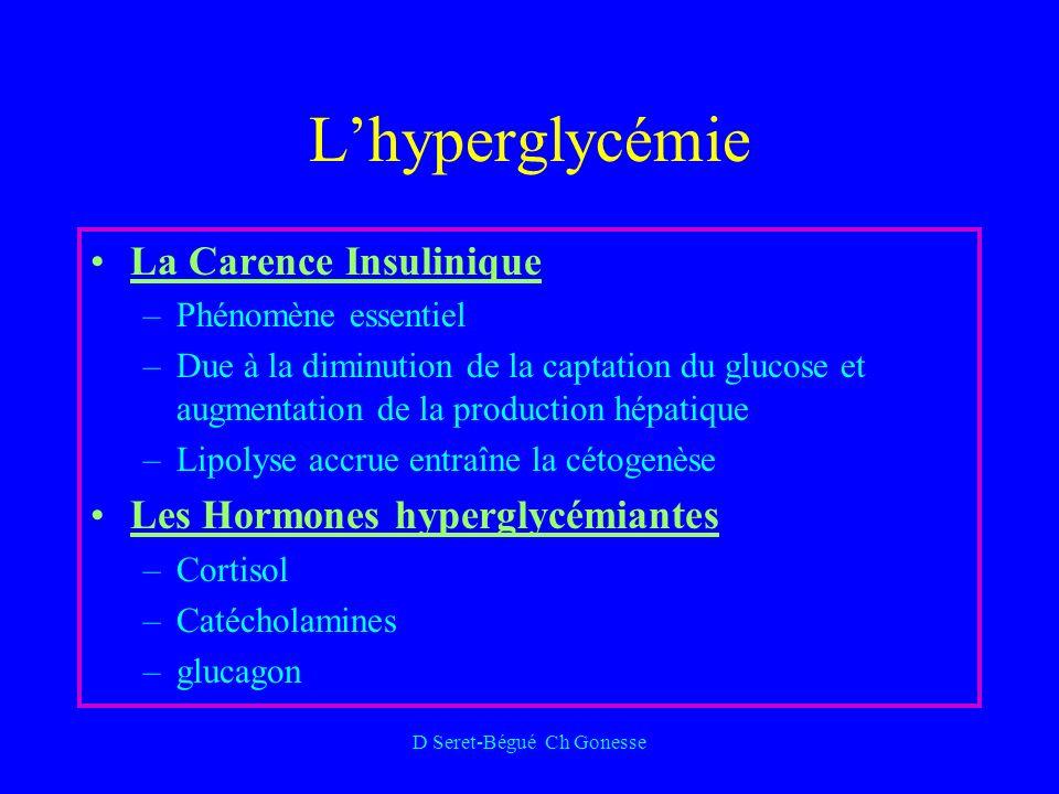 D Seret-Bégué Ch Gonesse Lhyperglycémie La Carence Insulinique –Phénomène essentiel –Due à la diminution de la captation du glucose et augmentation de la production hépatique –Lipolyse accrue entraîne la cétogenèse Les Hormones hyperglycémiantes –Cortisol –Catécholamines –glucagon