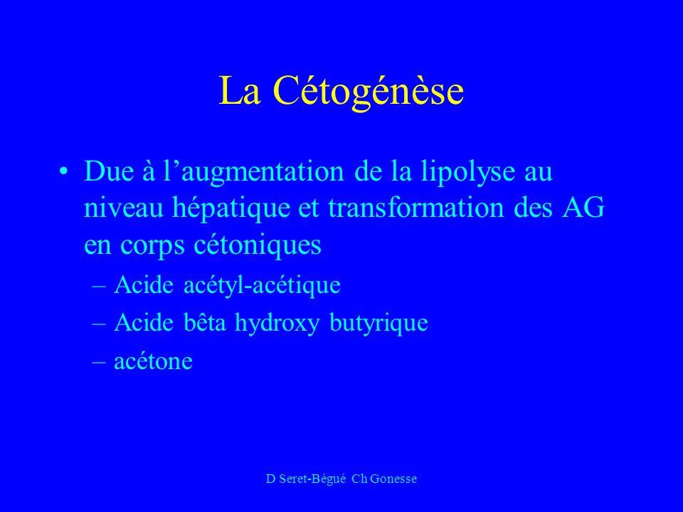 D Seret-Bégué Ch Gonesse La Cétogénèse Due à laugmentation de la lipolyse au niveau hépatique et transformation des AG en corps cétoniques –Acide acétyl-acétique –Acide bêta hydroxy butyrique –acétone