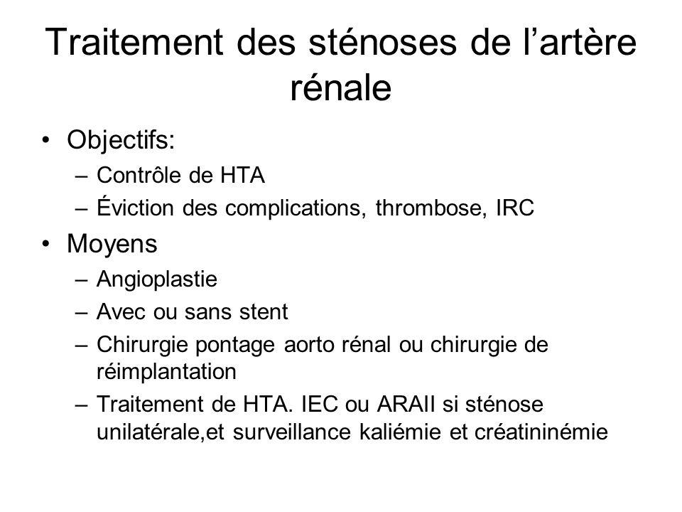 Traitement des sténoses de lartère rénale Objectifs: –Contrôle de HTA –Éviction des complications, thrombose, IRC Moyens –Angioplastie –Avec ou sans s