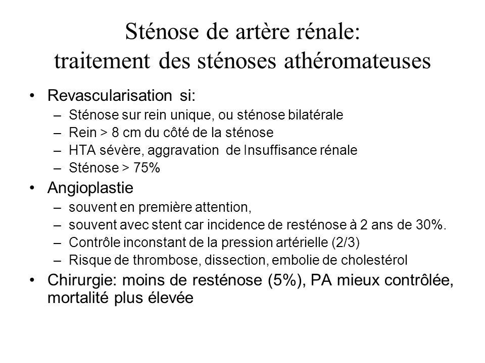 Sténose de artère rénale: traitement des sténoses athéromateuses Revascularisation si: –Sténose sur rein unique, ou sténose bilatérale –Rein > 8 cm du