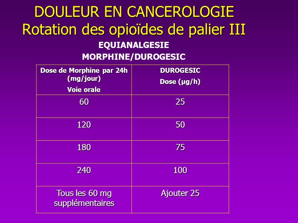 DOULEUR EN CANCEROLOGIE Rotation des opioïdes de palier III EQUIANALGESIE MORPHINE/DUROGESIC Dose de Morphine par 24h (mg/jour) Voie orale DUROGESIC D
