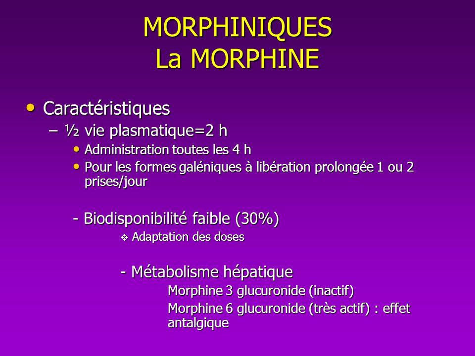 MORPHINIQUES La MORPHINE Caractéristiques Caractéristiques –½ vie plasmatique=2 h Administration toutes les 4 h Administration toutes les 4 h Pour les