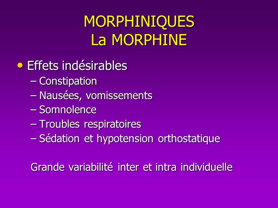 MORPHINIQUES La MORPHINE Effets indésirables Effets indésirables –Constipation –Nausées, vomissements –Somnolence –Troubles respiratoires –Sédation et